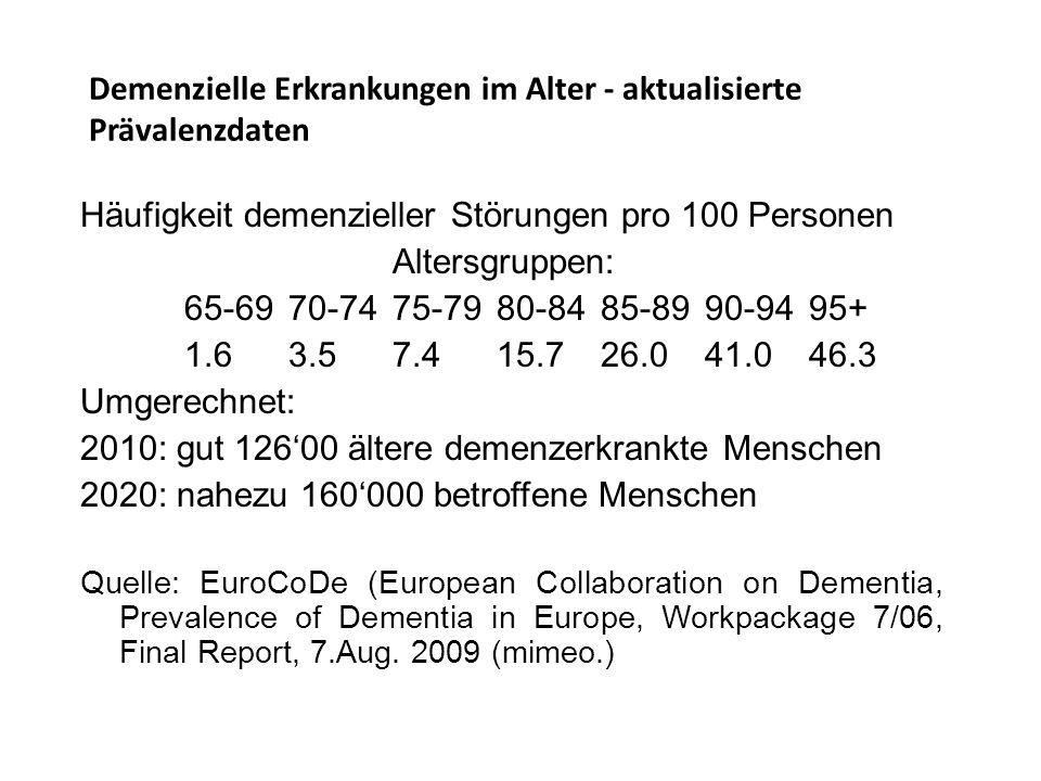 Demenzielle Erkrankungen im Alter - aktualisierte Prävalenzdaten