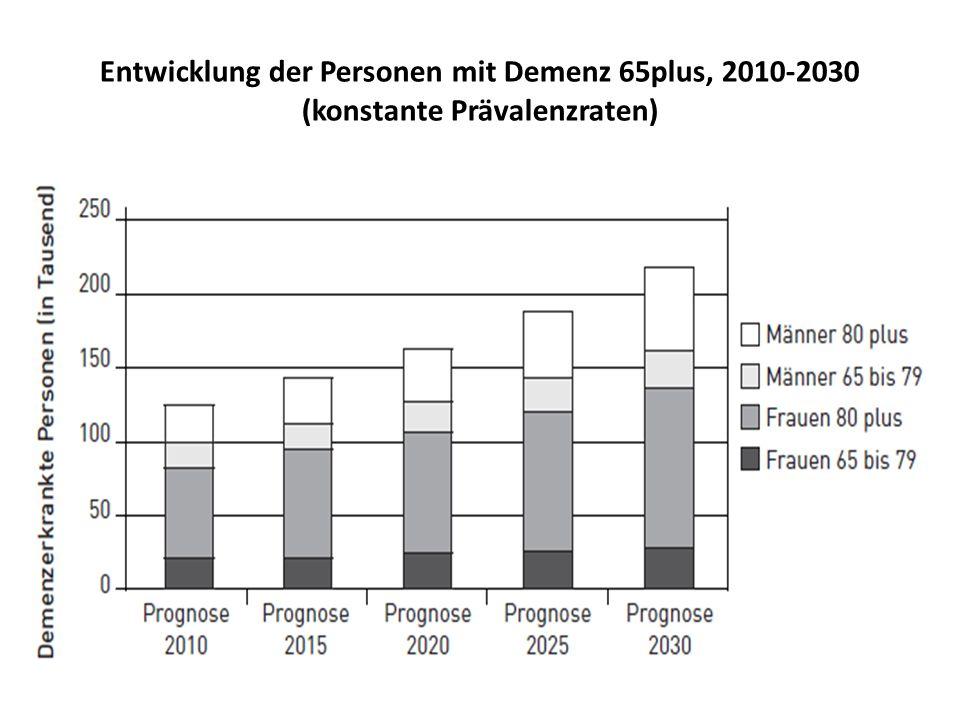 Entwicklung der Personen mit Demenz 65plus, 2010-2030 (konstante Prävalenzraten)