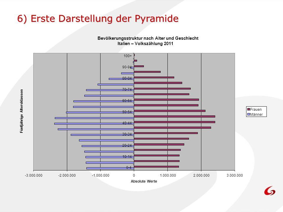 6) Erste Darstellung der Pyramide
