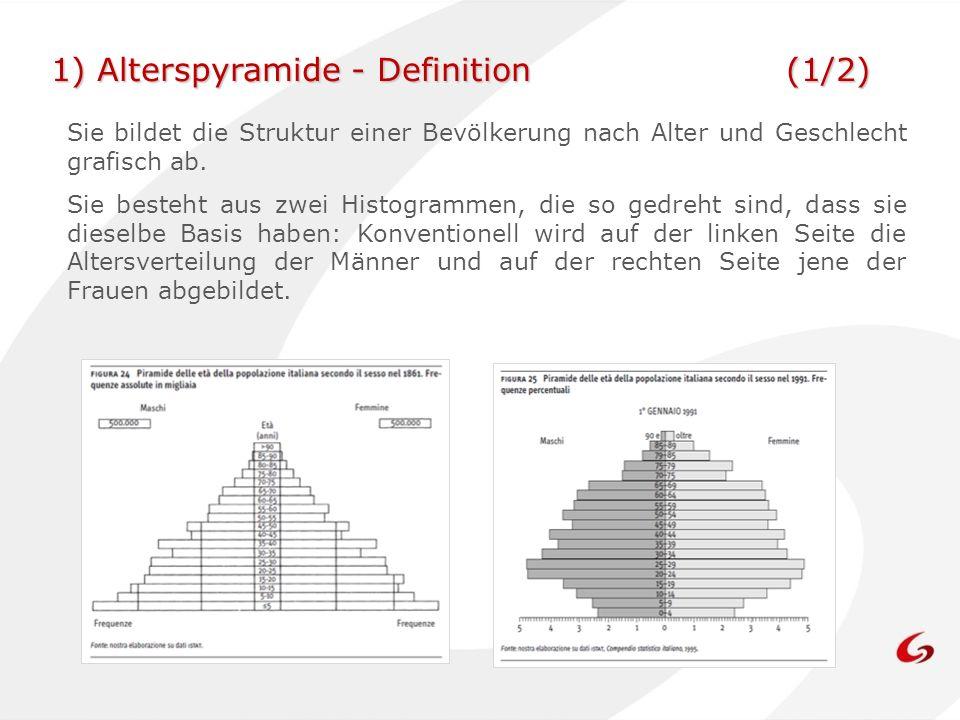 1) Alterspyramide - Definition (1/2)