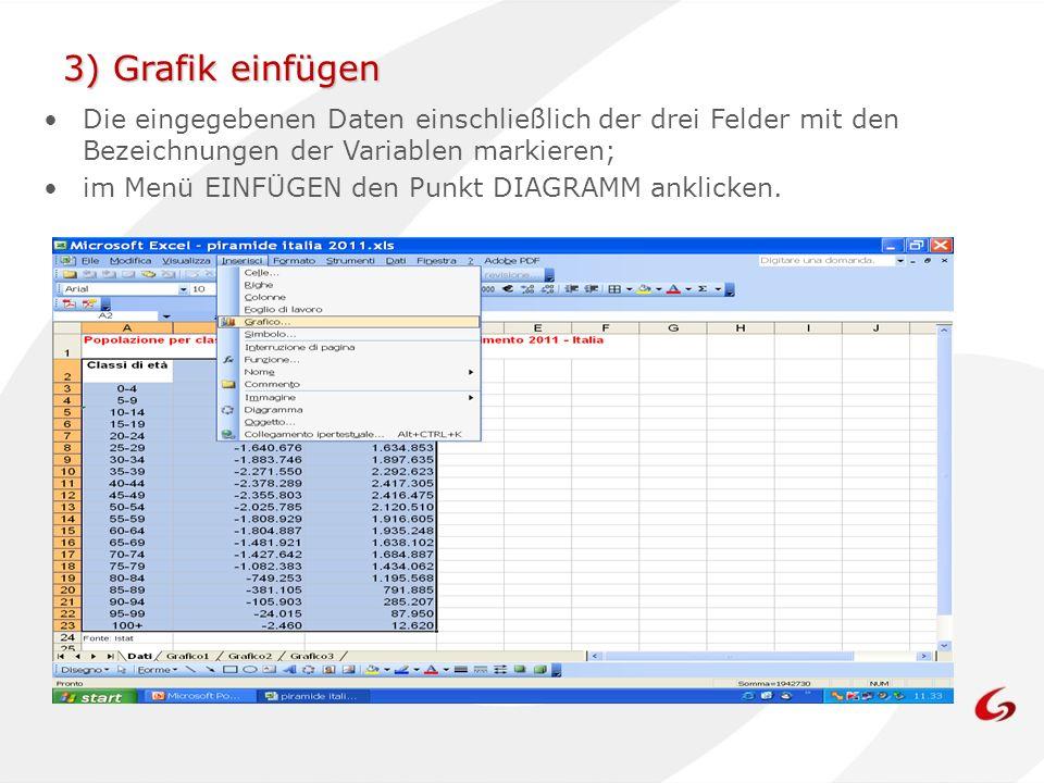 3) Grafik einfügen Die eingegebenen Daten einschließlich der drei Felder mit den Bezeichnungen der Variablen markieren;