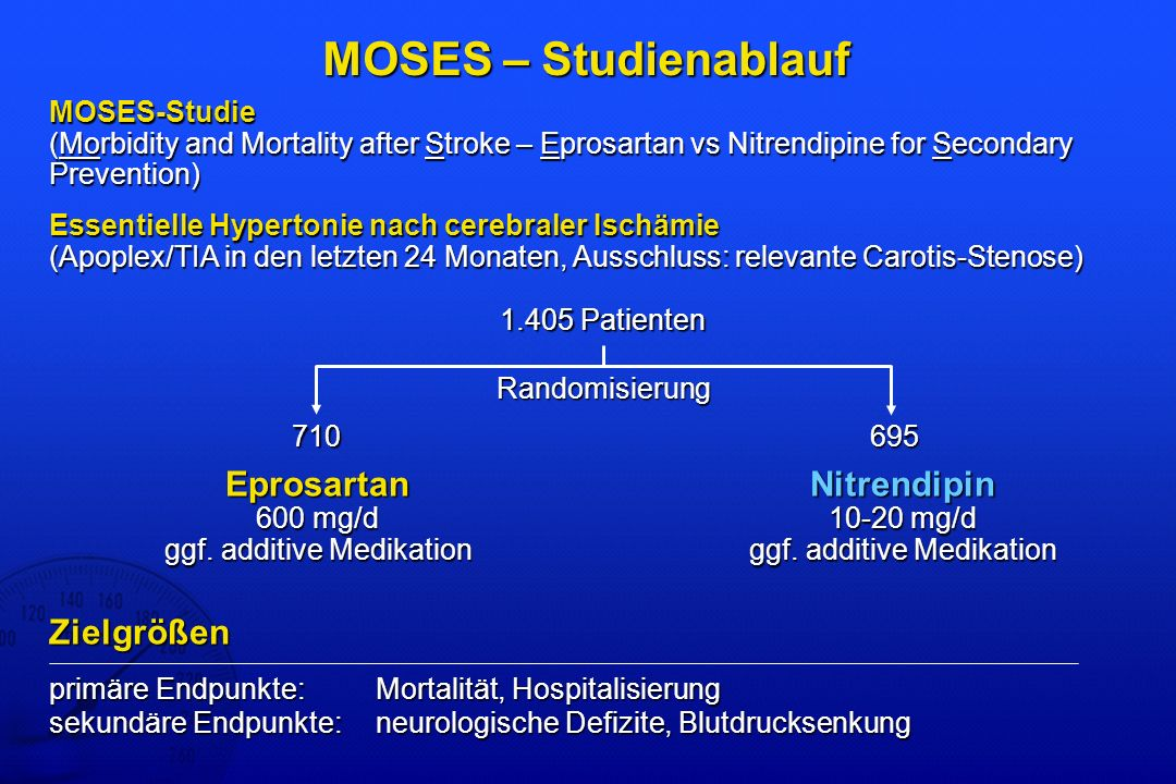MOSES – Studienablauf Eprosartan 600 mg/d ggf. additive Medikation