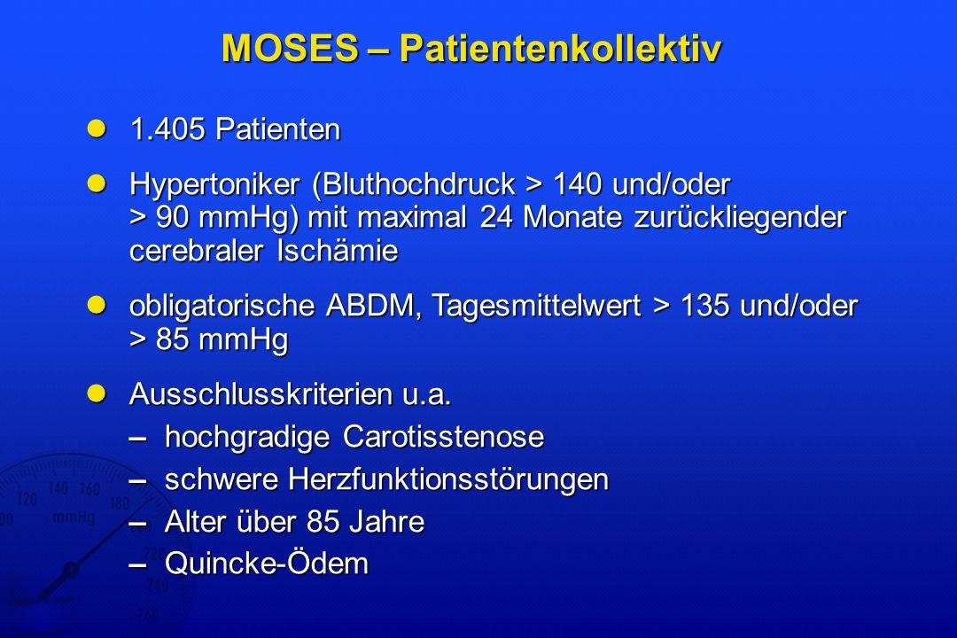 MOSES – Patientenkollektiv