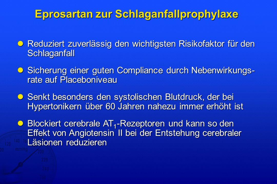Eprosartan zur Schlaganfallprophylaxe