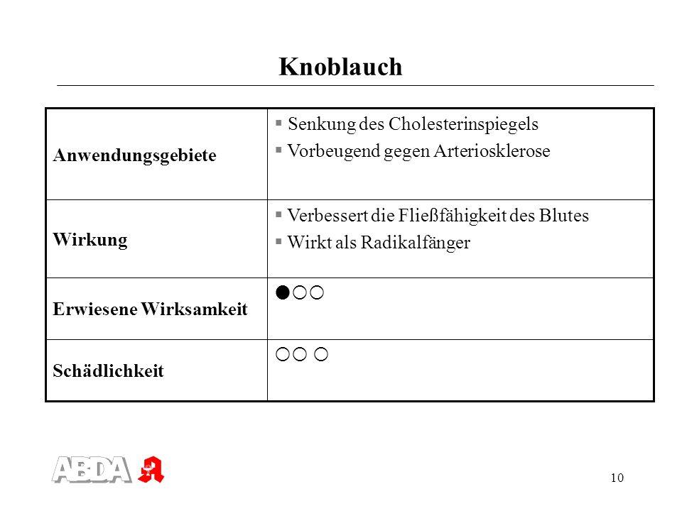 Knoblauch Senkung des Cholesterinspiegels