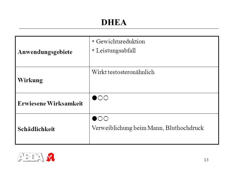 DHEA Gewichtsreduktion Leistungsabfall Anwendungsgebiete