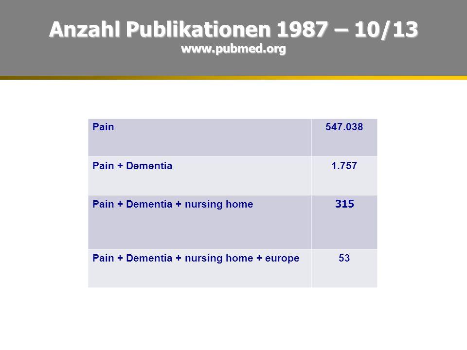 Anzahl Publikationen 1987 – 10/13