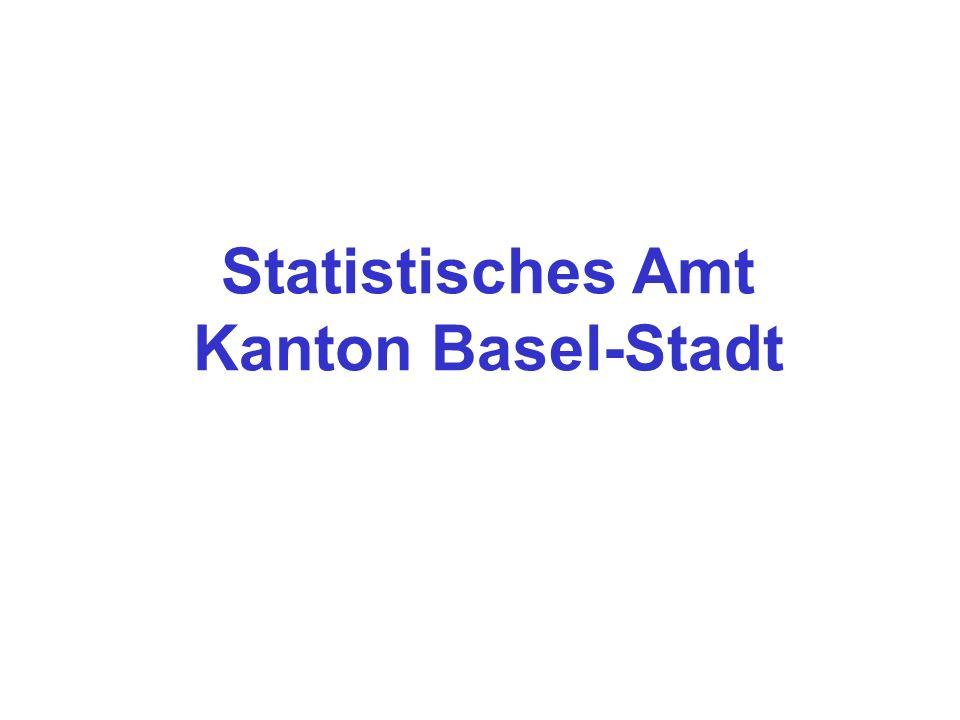 Statistisches Amt Kanton Basel-Stadt