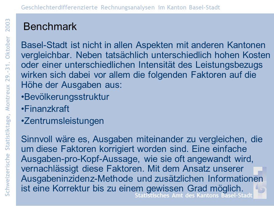 Geschlechterdifferenzierte Rechnungsanalysen im Kanton Basel-Stadt