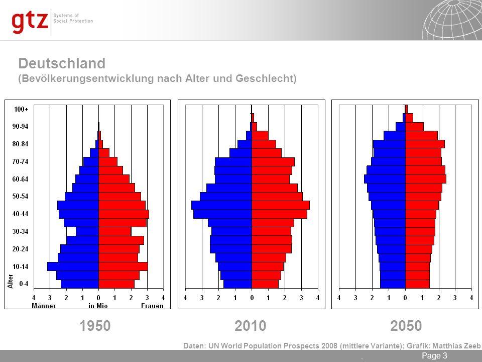 Deutschland (Bevölkerungsentwicklung nach Alter und Geschlecht)