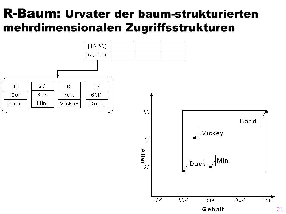 R-Baum: Urvater der baum-strukturierten mehrdimensionalen Zugriffsstrukturen