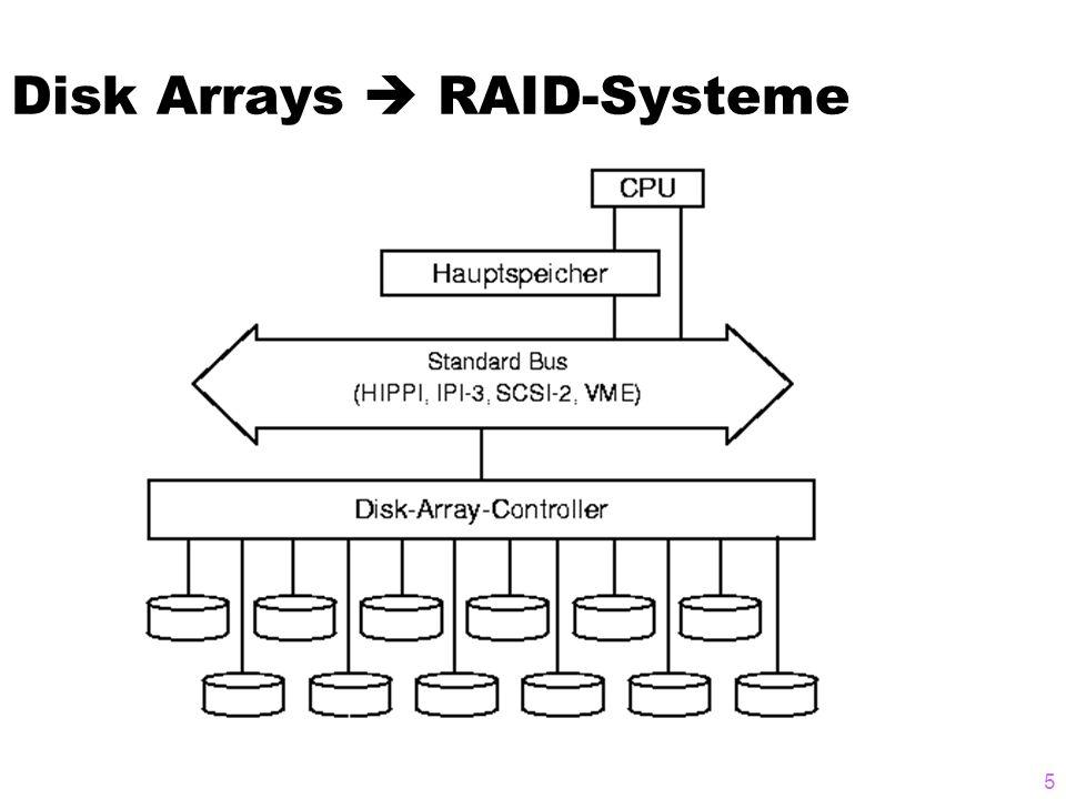 Disk Arrays  RAID-Systeme