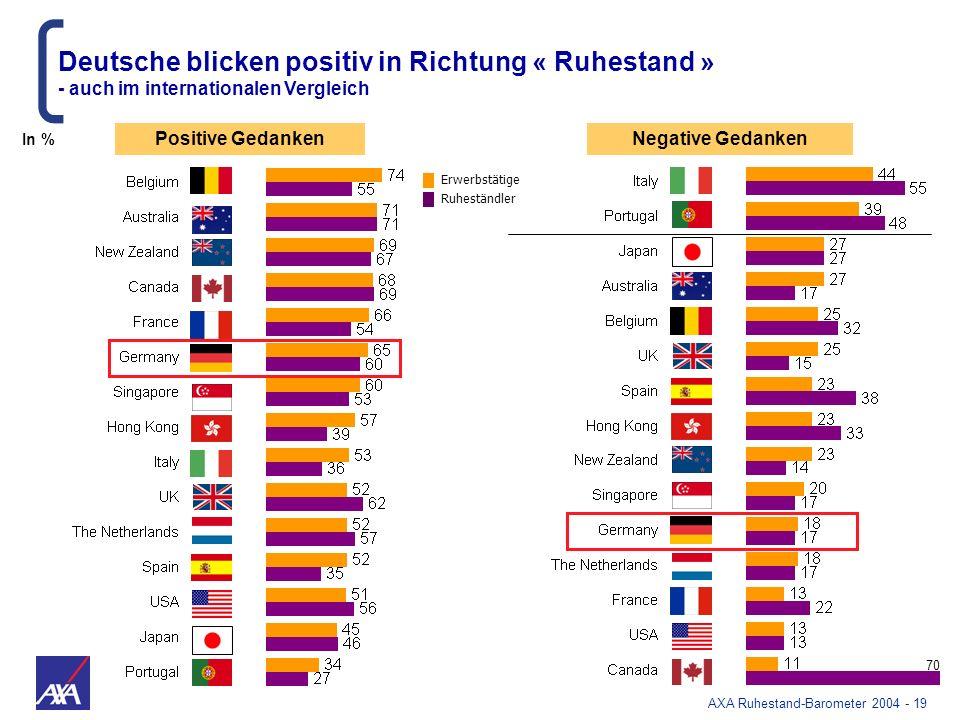 Deutsche blicken positiv in Richtung « Ruhestand »