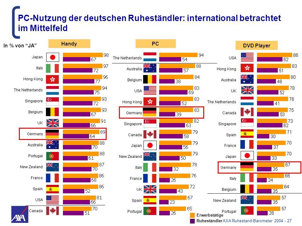 PC-Nutzung der deutschen Ruheständler: international betrachtet