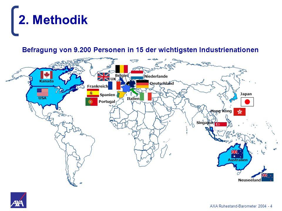 Befragung von 9.200 Personen in 15 der wichtigsten Industrienationen