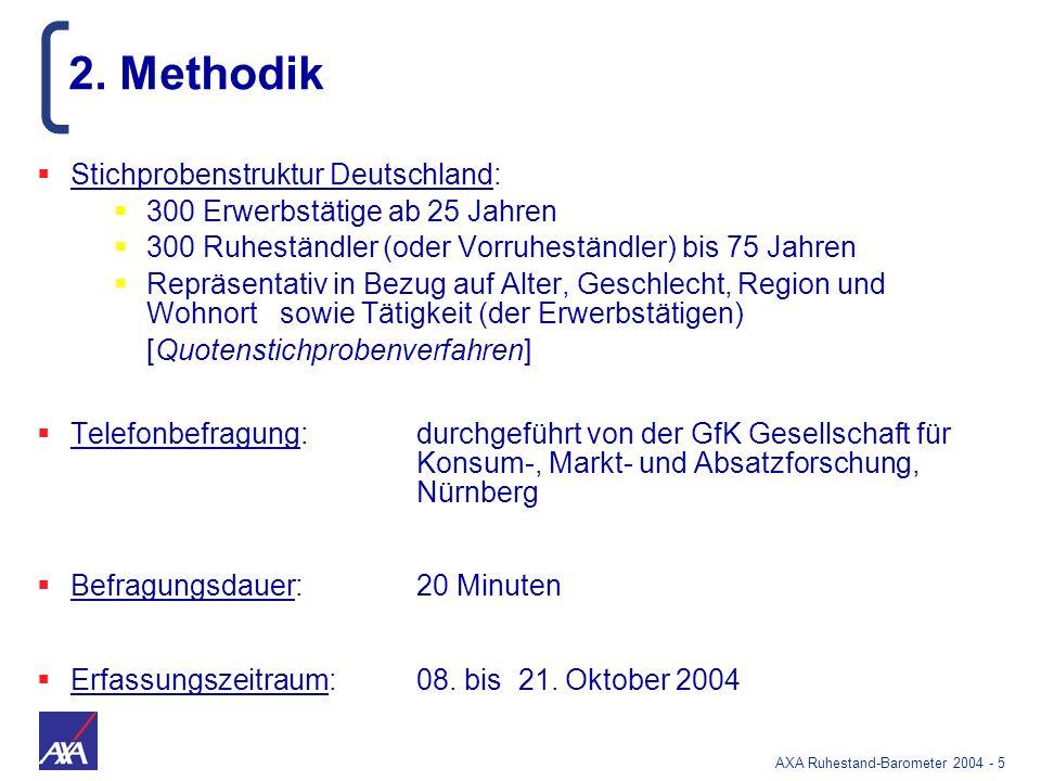 2. Methodik Stichprobenstruktur Deutschland: