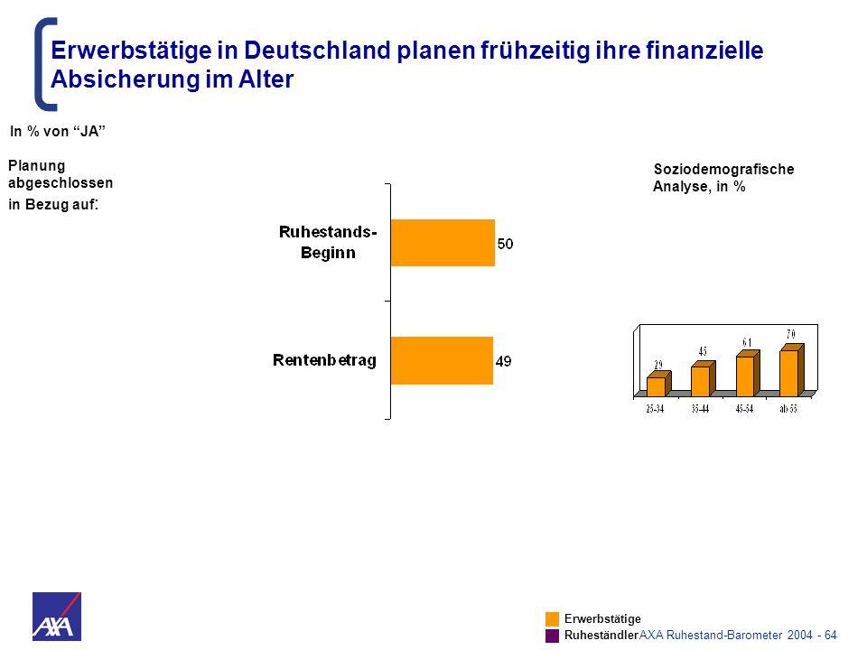 Erwerbstätige in Deutschland planen frühzeitig ihre finanzielle