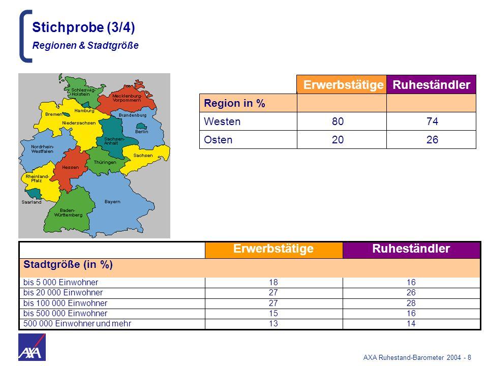 Stichprobe (3/4) Regionen & Stadtgröße