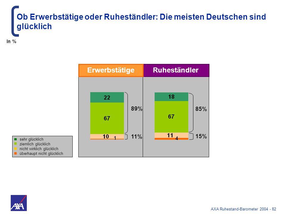 Ob Erwerbstätige oder Ruheständler: Die meisten Deutschen sind
