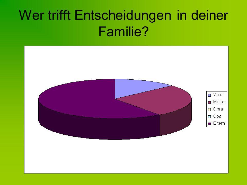 Wer trifft Entscheidungen in deiner Familie