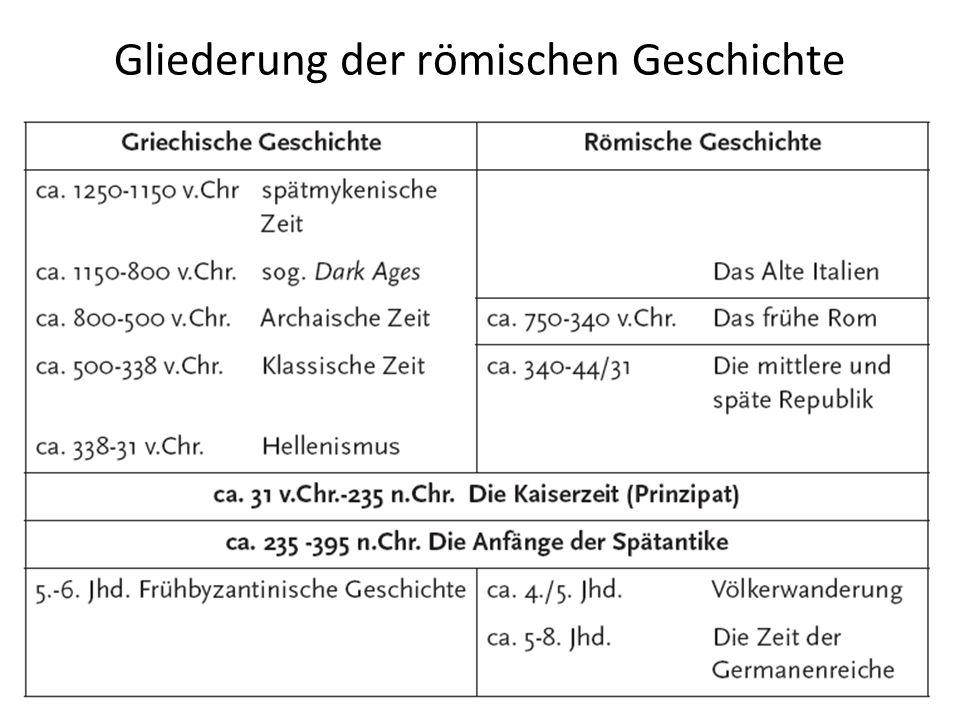 Gliederung der römischen Geschichte