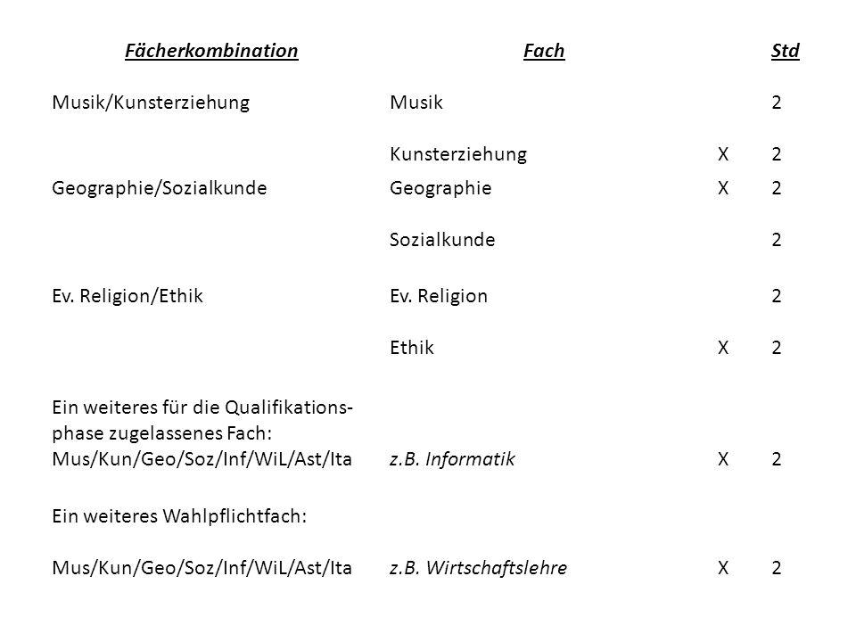 Fächerkombination Musik/Kunsterziehung. Fach. Musik. Kunsterziehung. X. Std. 2. Geographie/Sozialkunde.