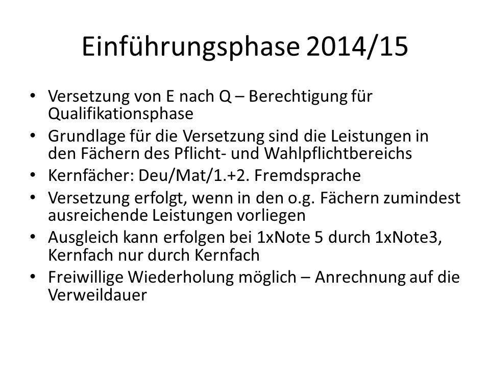 Einführungsphase 2014/15 Versetzung von E nach Q – Berechtigung für Qualifikationsphase.