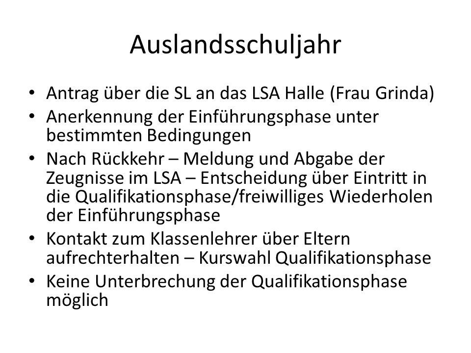 Auslandsschuljahr Antrag über die SL an das LSA Halle (Frau Grinda)