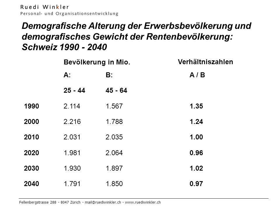 Demografische Alterung der Erwerbsbevölkerung und demografisches Gewicht der Rentenbevölkerung: Schweiz 1990 - 2040