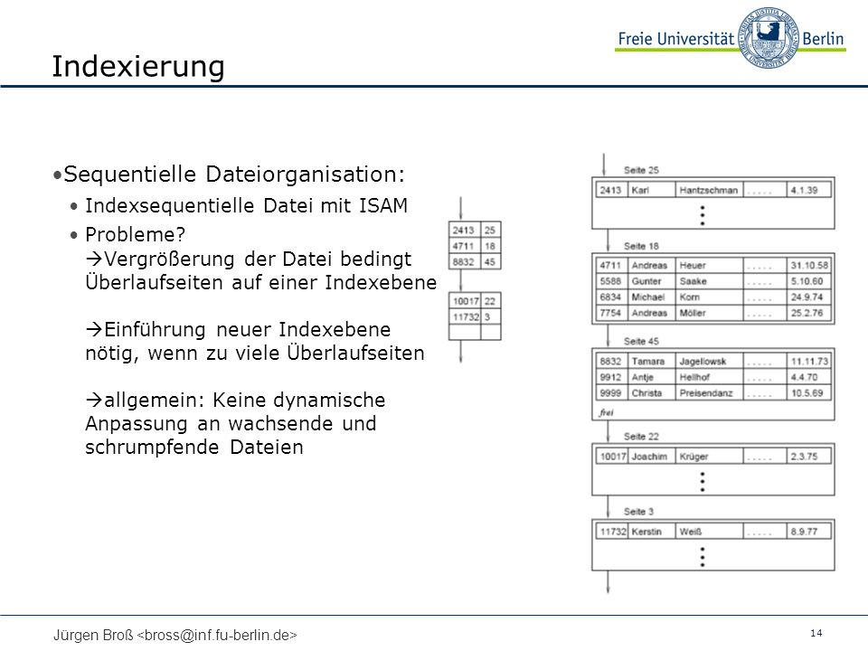 Indexierung Sequentielle Dateiorganisation: