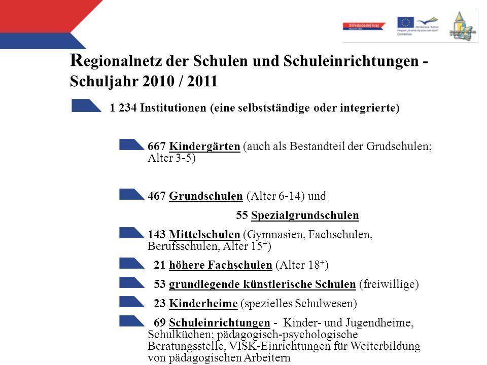 Regionalnetz der Schulen und Schuleinrichtungen - Schuljahr 2010 / 2011