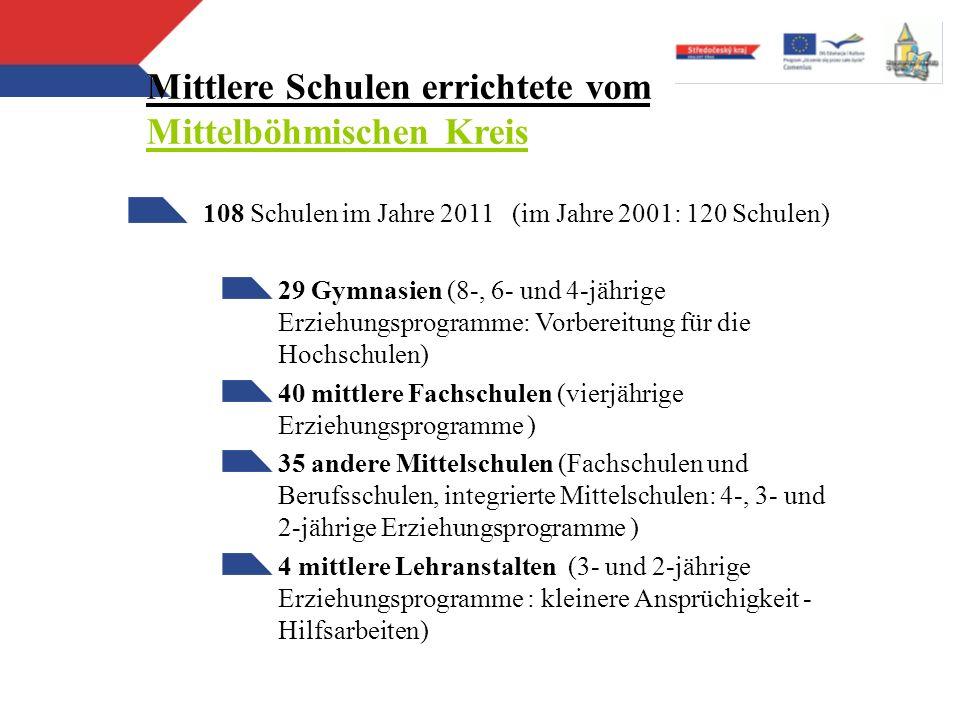 Mittlere Schulen errichtete vom Mittelböhmischen Kreis