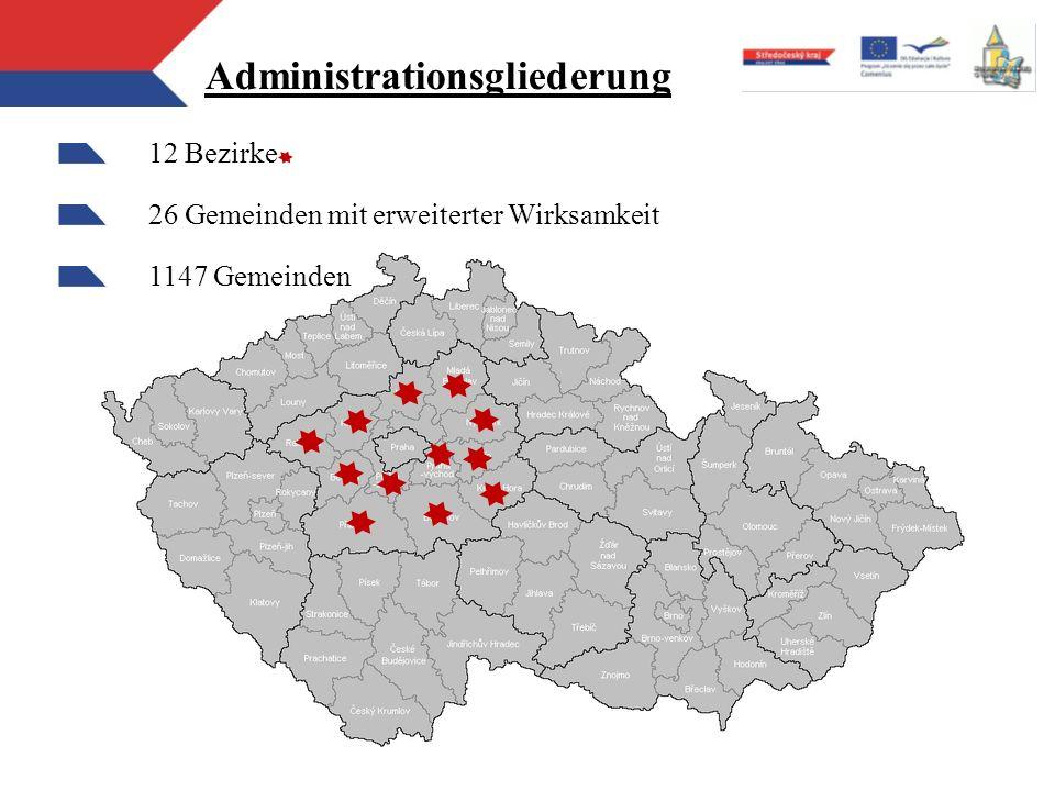 Administrationsgliederung