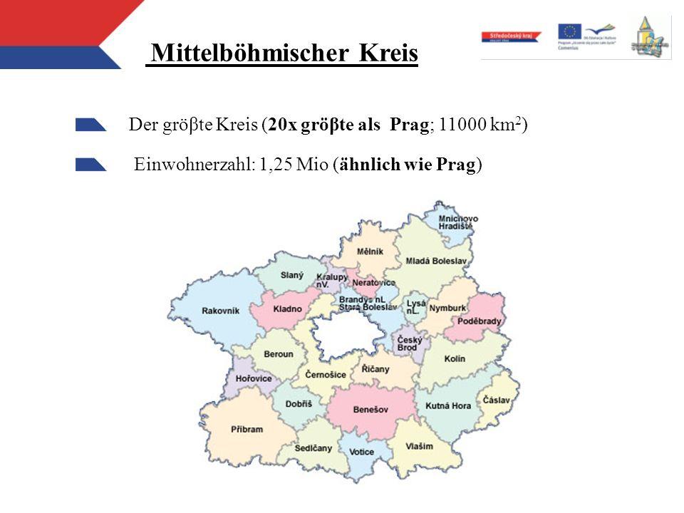 Mittelböhmischer Kreis