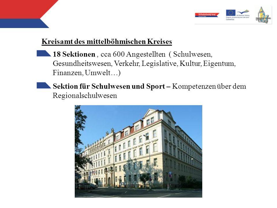 Kreisamt des mittelböhmischen Kreises