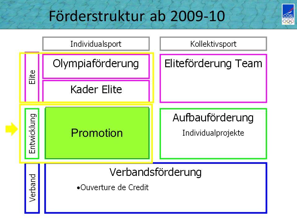 Förderstruktur ab 2009-10 Promotion PROMOTION