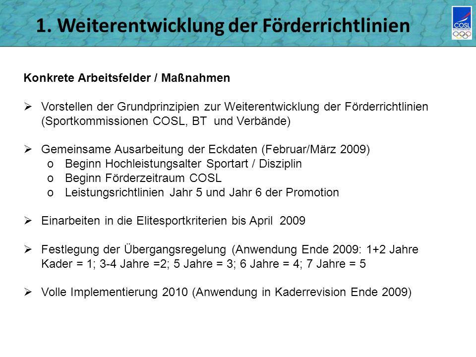 1. Weiterentwicklung der Förderrichtlinien