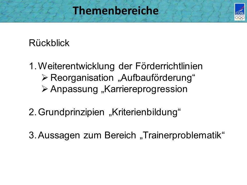 Themenbereiche Rückblick Weiterentwicklung der Förderrichtlinien