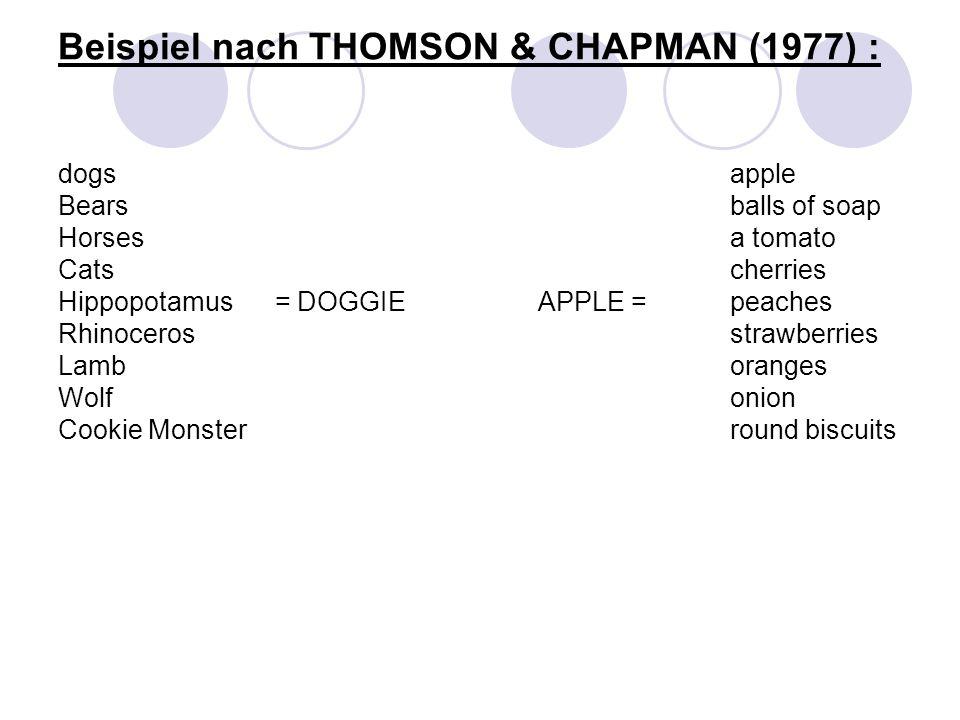 Beispiel nach THOMSON & CHAPMAN (1977) :