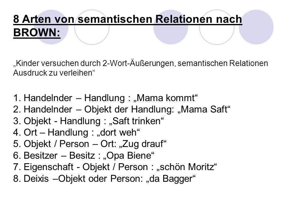 8 Arten von semantischen Relationen nach BROWN: