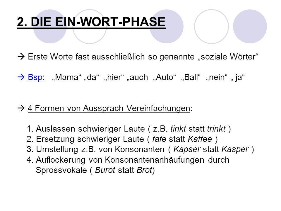 """2. DIE EIN-WORT-PHASE  Erste Worte fast ausschließlich so genannte """"soziale Wörter"""