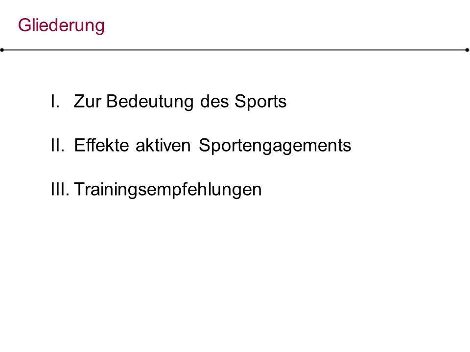 Gliederung Zur Bedeutung des Sports Effekte aktiven Sportengagements Trainingsempfehlungen