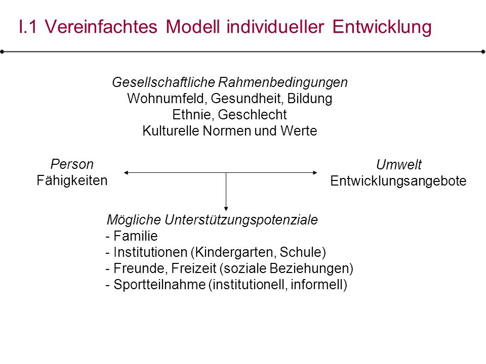 I.1 Vereinfachtes Modell individueller Entwicklung