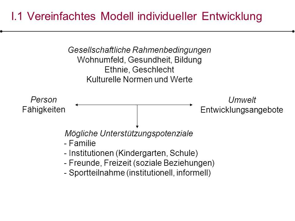 I.1 Vereinfachtes Modell individueller Entwicklung