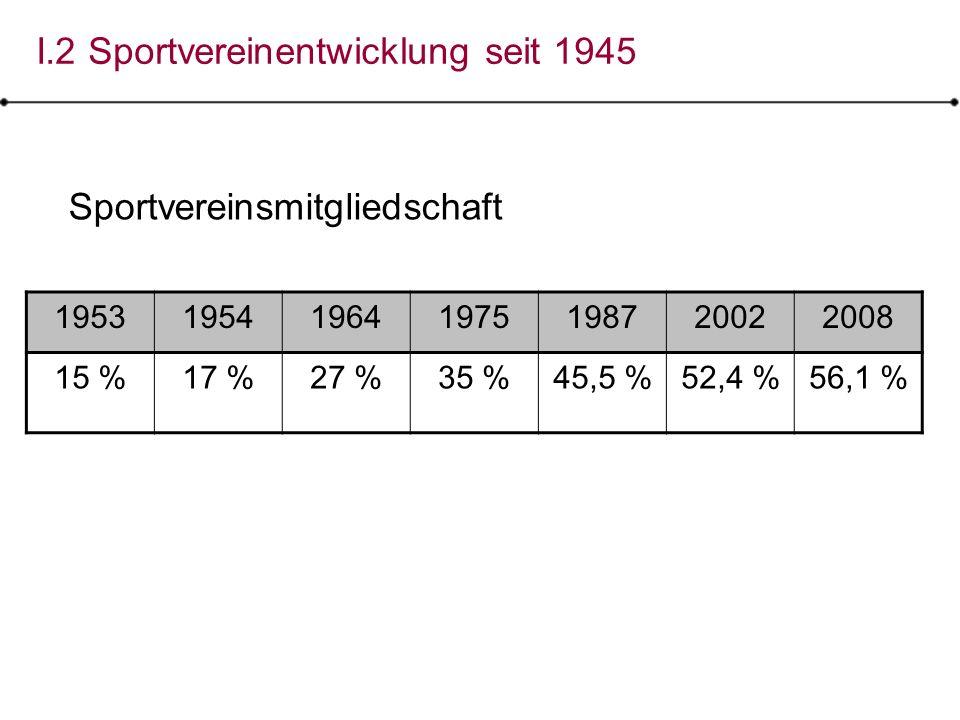 I.2 Sportvereinentwicklung seit 1945