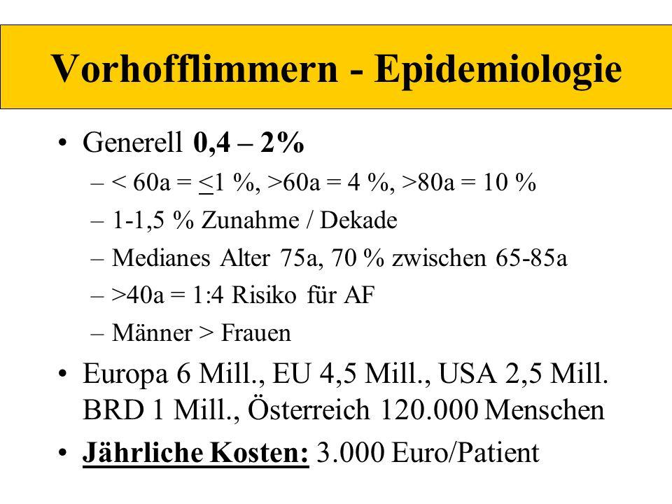 Vorhofflimmern - Epidemiologie