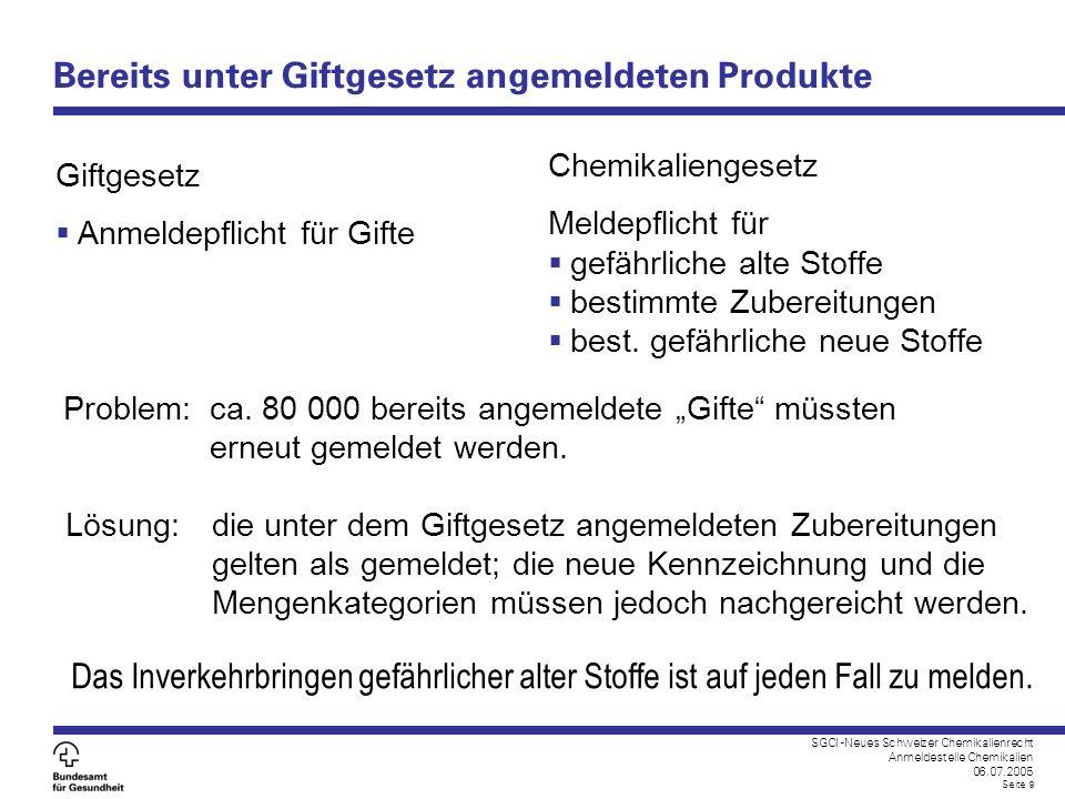 Bereits unter Giftgesetz angemeldeten Produkte