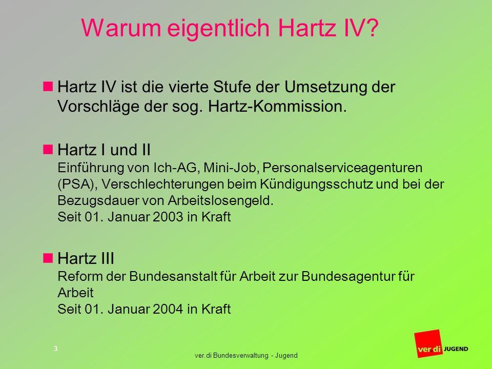 Warum eigentlich Hartz IV