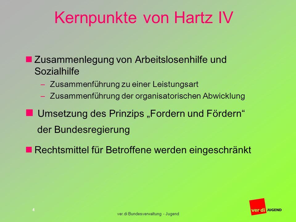 Kernpunkte von Hartz IV