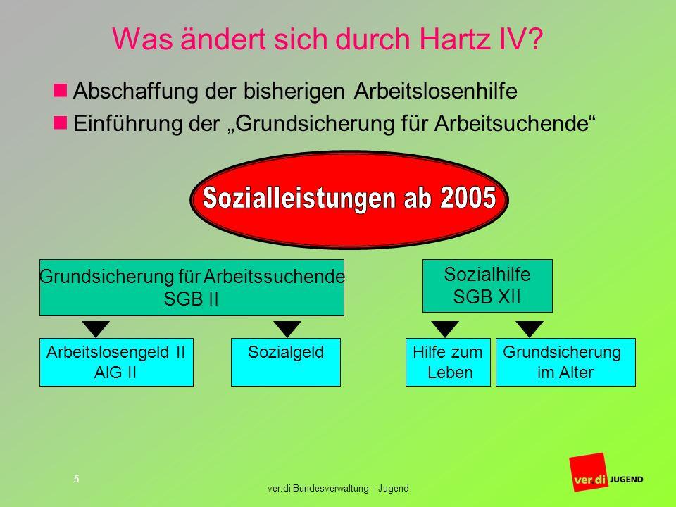 Was ändert sich durch Hartz IV